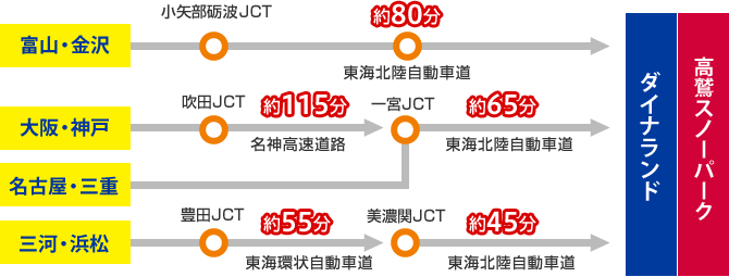 img_access02